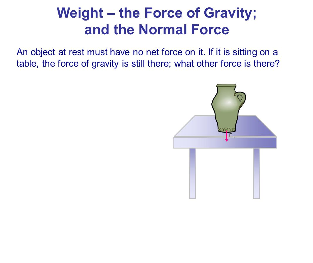 Weight – the Force of Gravity;