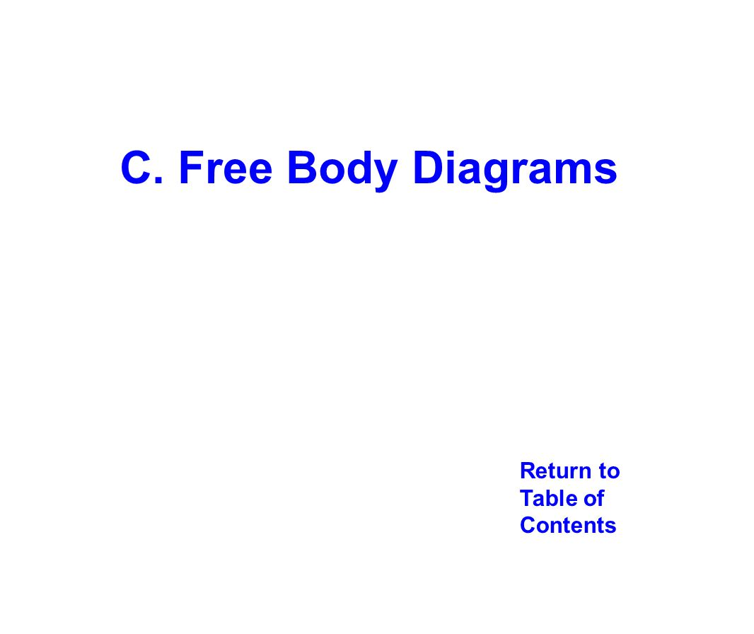 C. Free Body Diagrams Return to Table of Contents