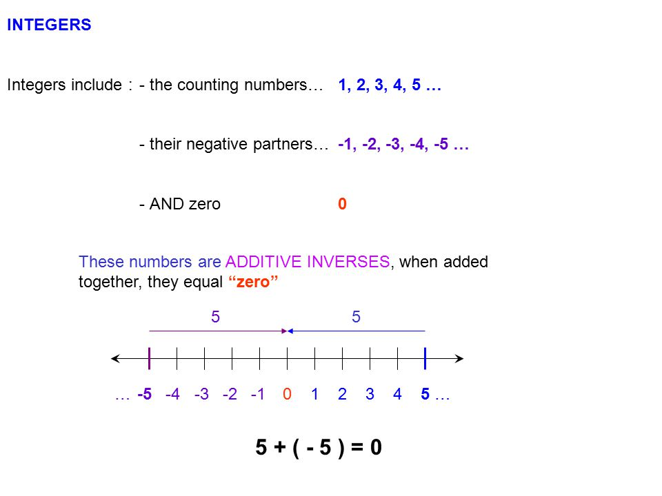 INTEGERS Integers include : - the counting numbers… 1, 2, 3, 4, 5 … - their negative partners… -1, -2, -3, -4, -5 …