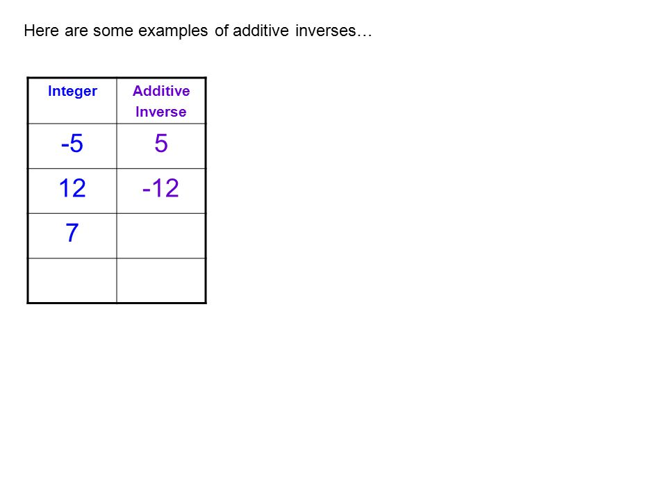 -5 5 12 -12 7 Here are some examples of additive inverses… Integer
