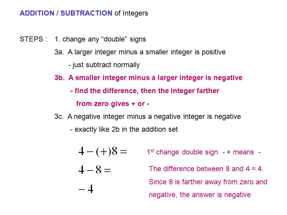 ADDITION / SUBTRACTION of Integers