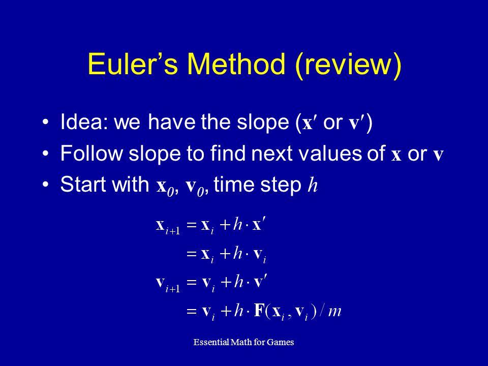 Euler's Method (review)