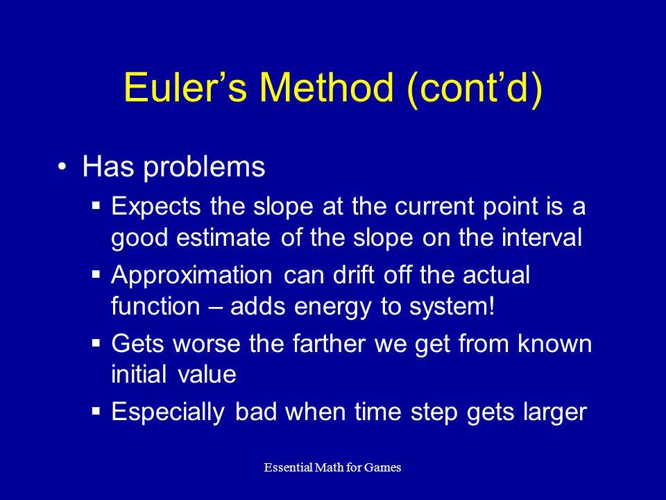 Euler's Method (cont'd)