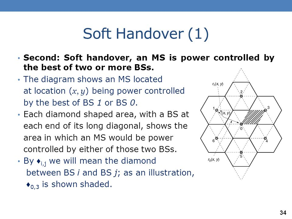 Soft Handover (1) Second: Soft handover, an MS is power controlled by the best of two or more BSs. The diagram shows an MS located.