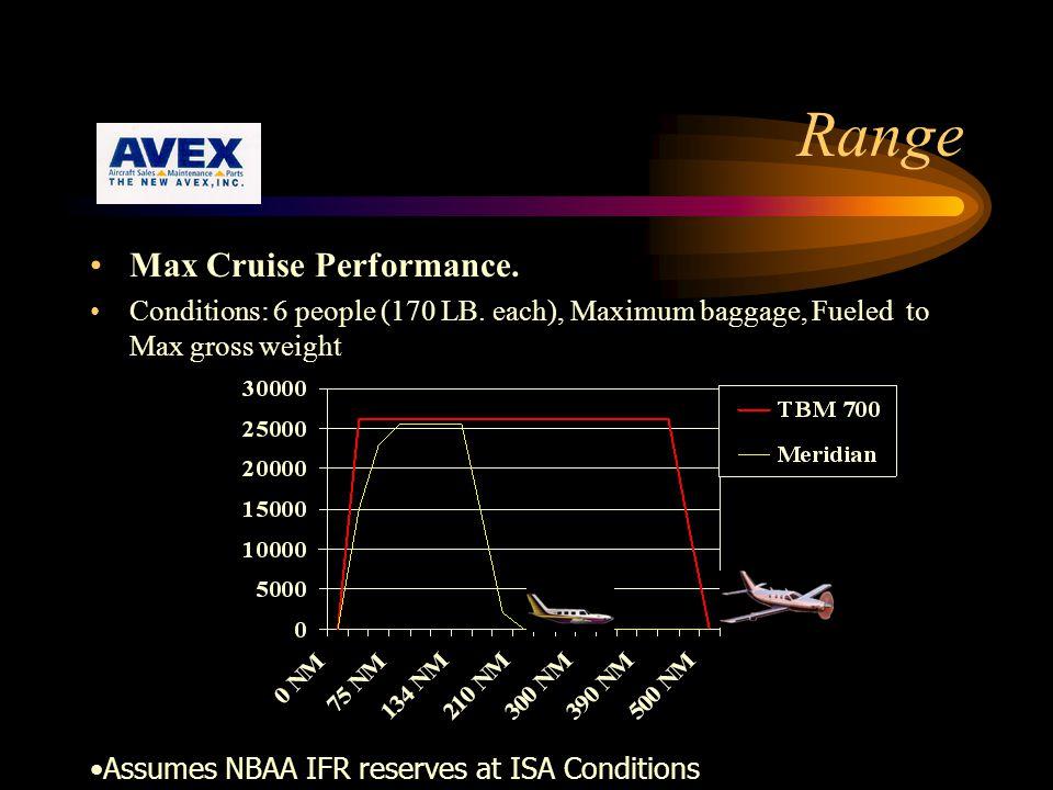Range Max Cruise Performance.