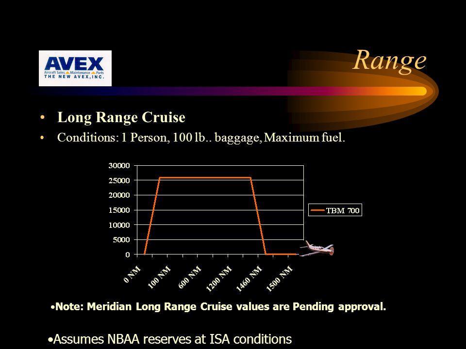 Range Long Range Cruise