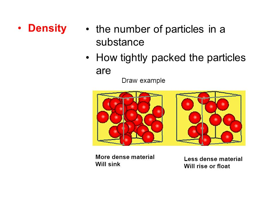 the number of particles in a substance