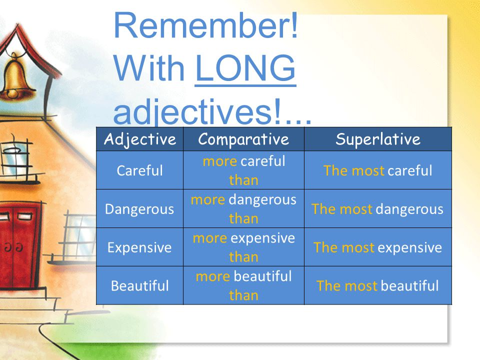Remember! With LONG adjectives!... Adjective Comparative Superlative