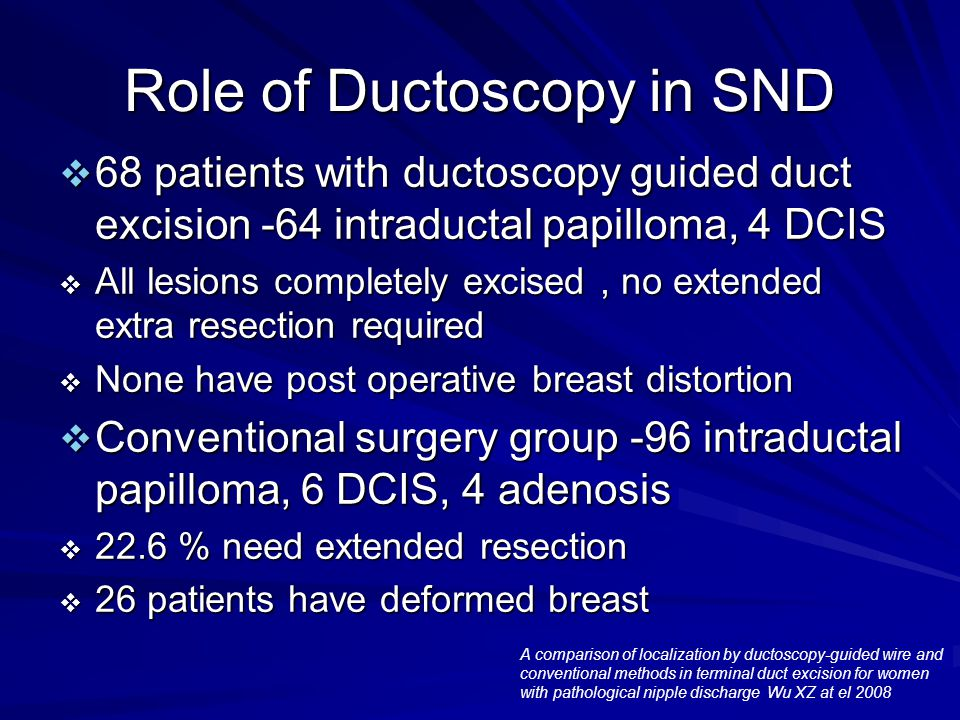 Role of Ductoscopy in SND