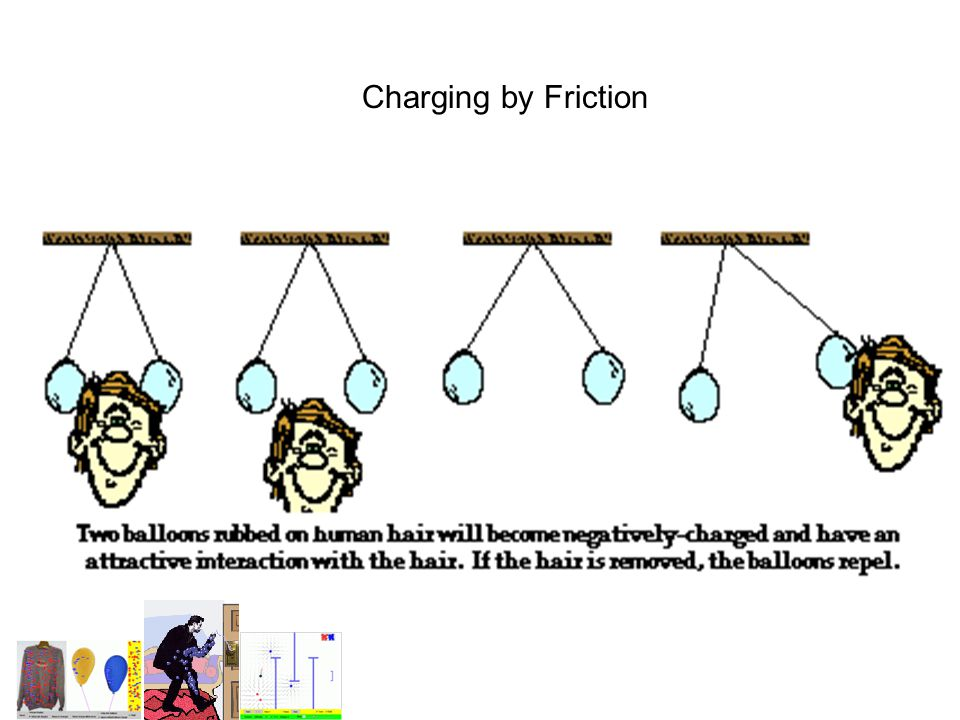 Charging by Friction Copyright Assoc. Prof. Dr. Jaafar Jantan a.k.a.