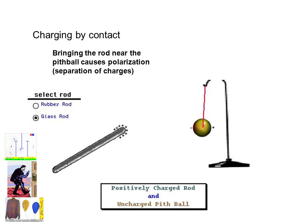 Charging by contact Bringing the rod near the pithball causes polarization (separation of charges)