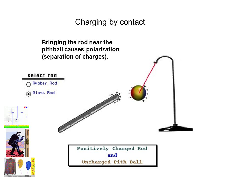 Charging by contact Bringing the rod near the pithball causes polarization (separation of charges).