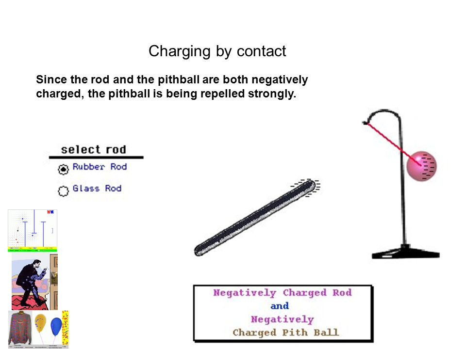 Charging by contact Since the rod and the pithball are both negatively charged, the pithball is being repelled strongly.