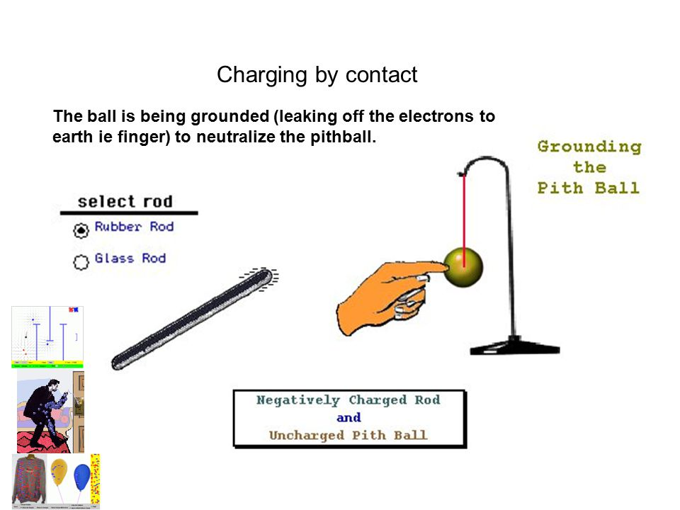 Charging by contact The ball is being grounded (leaking off the electrons to earth ie finger) to neutralize the pithball.