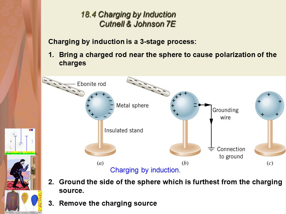 18.4 Charging by Induction Cutnell & Johnson 7E