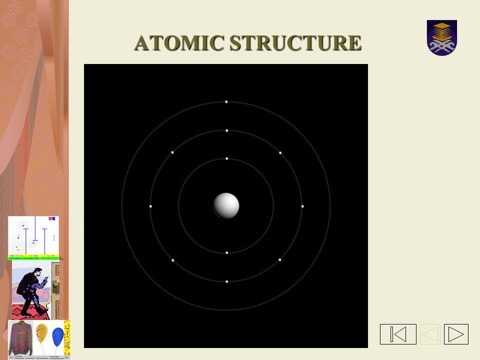 ATOMIC STRUCTURE Copyright Assoc. Prof. Dr. Jaafar Jantan a.k.a.