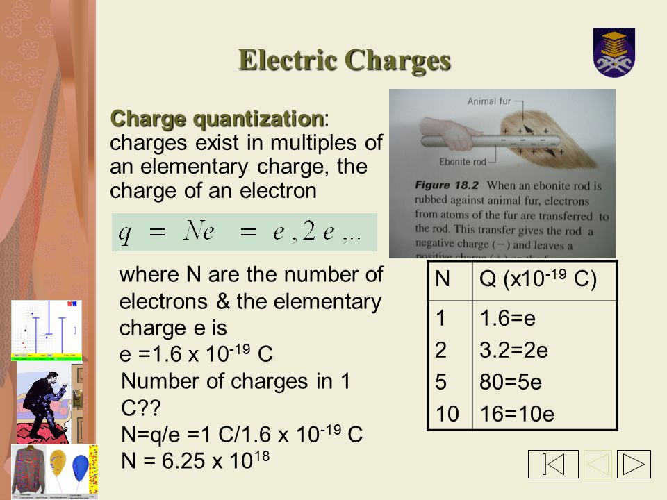 Electric Charges Charge quantization: charges exist in multiples of an elementary charge, the charge of an electron.