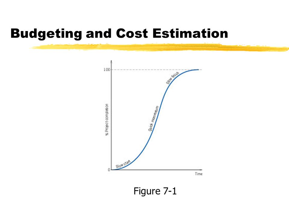 costing estimates and budgeting This lack of understanding can actually increase project costs and decrease the   project budgets are arrived at by examining new requirements, estimating the .