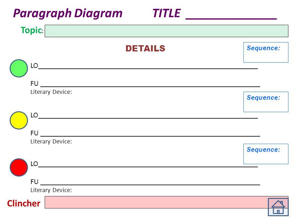 Paragraph Diagram TITLE ______________