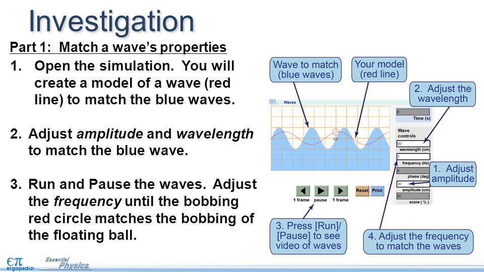 Investigation Part 1: Match a wave's properties. Open the simulation. You will create a model of a wave (red line) to match the blue waves.