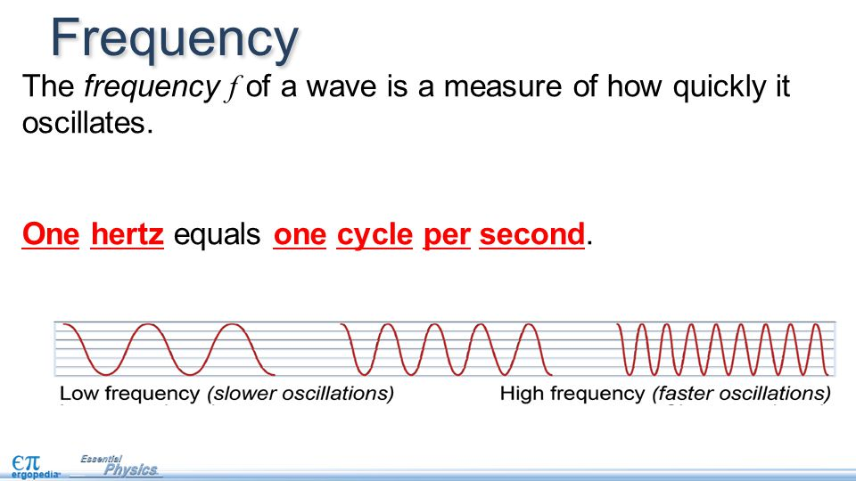 Frequency The frequency f of a wave is a measure of how quickly it oscillates.
