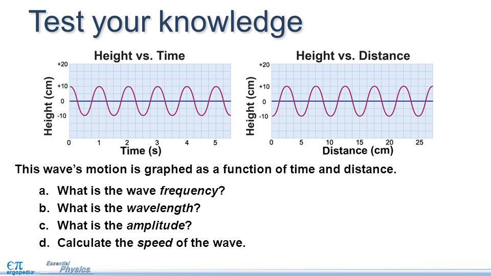 Test your knowledge This wave's motion is graphed as a function of time and distance. What is the wave frequency