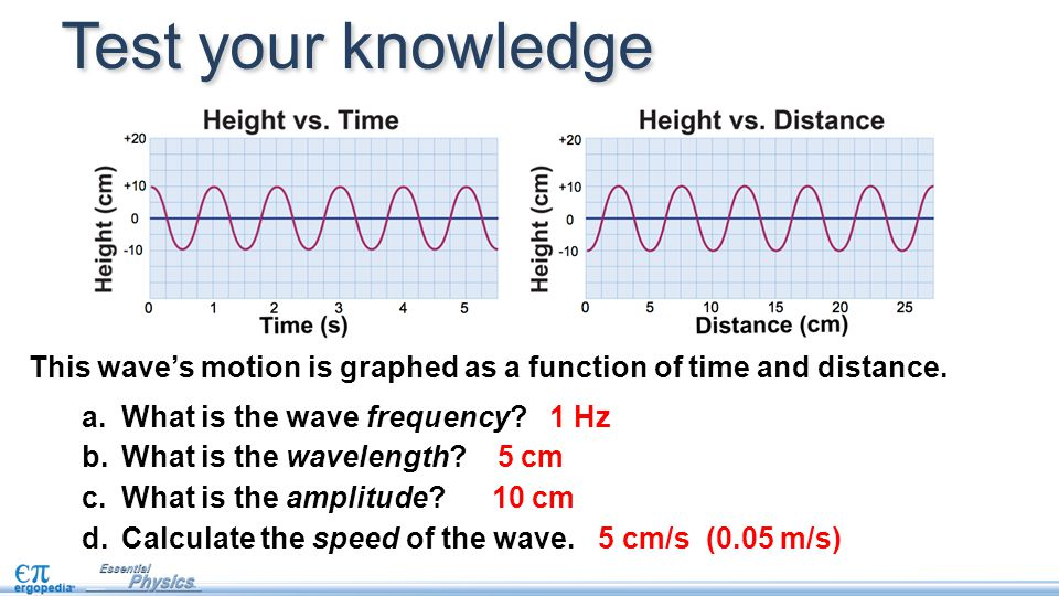 Test your knowledge This wave's motion is graphed as a function of time and distance. What is the wave frequency 1 Hz.