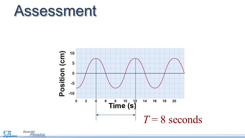 Assessment T = 8 seconds
