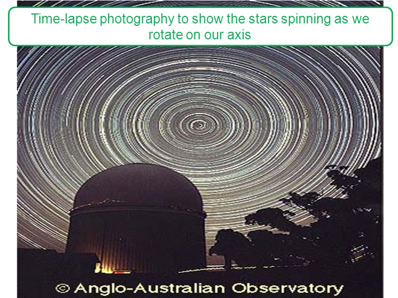 Time-lapse photography to show the stars spinning as we rotate on our axis