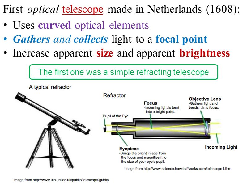 The first one was a simple refracting telescope