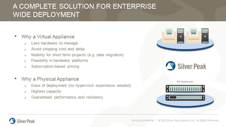 A COMPLETE SOLUTION FOR ENTERPRISE WIDE DEPLOYMENT