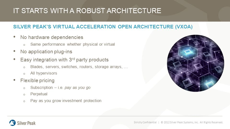 Silver Peak's Virtual Acceleration Open Architecture (VXOA)
