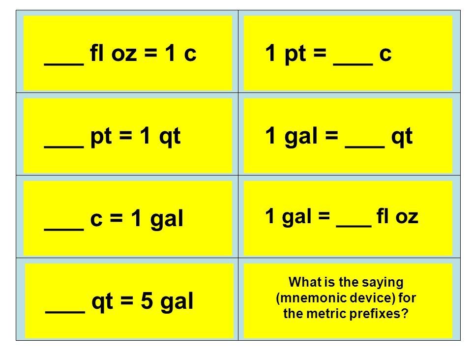 What is the saying (mnemonic device) for the metric prefixes