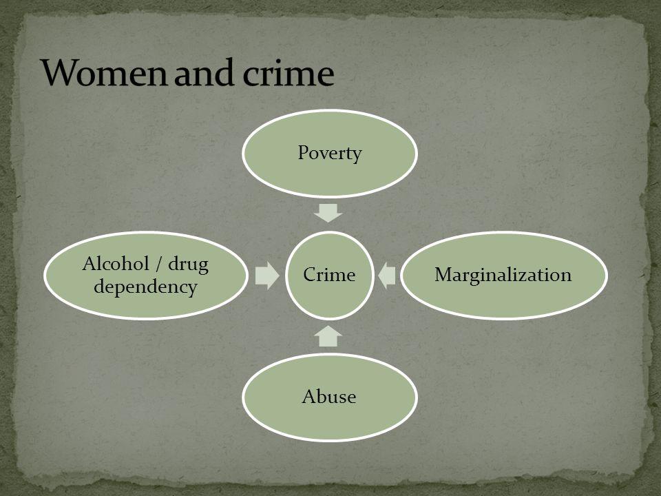 Alcohol / drug dependency