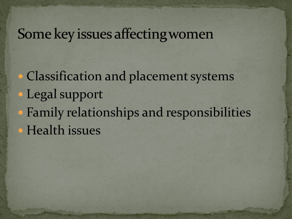 Some key issues affecting women