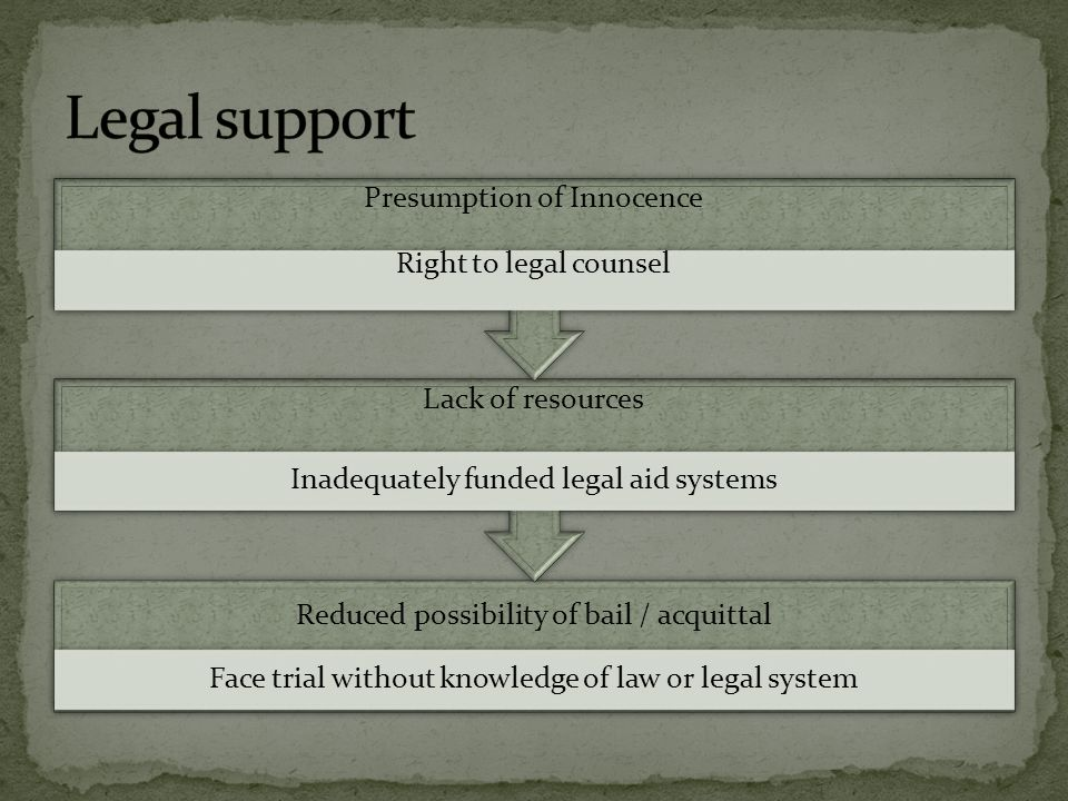 Legal support Presumption of Innocence Right to legal counsel