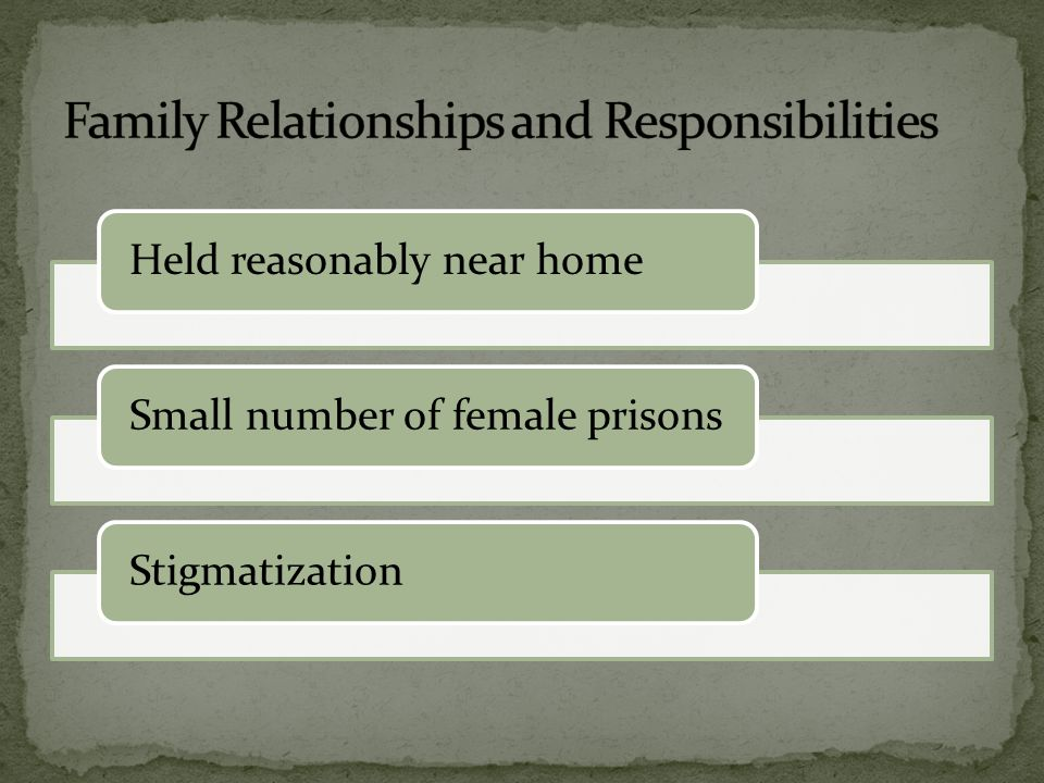 Family Relationships and Responsibilities