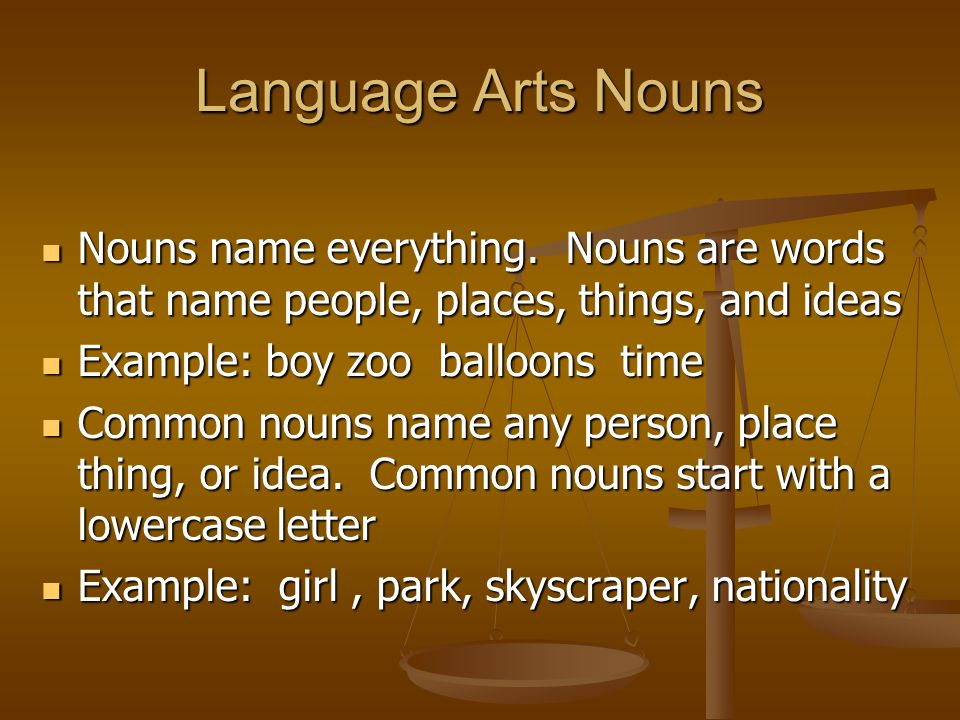 Language Arts Nouns Nouns name everything. Nouns are words that name people, places, things, and ideas.