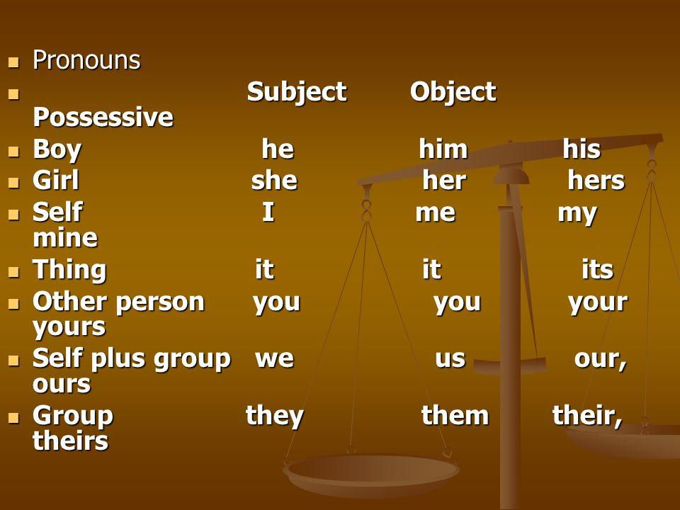 Pronouns Subject Object Possessive. Boy he him his.