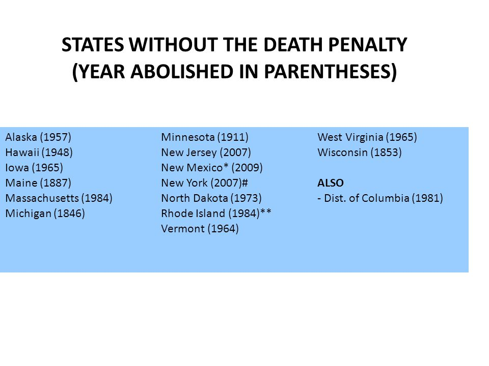 STATES WITHOUT THE DEATH PENALTY (YEAR ABOLISHED IN PARENTHESES)