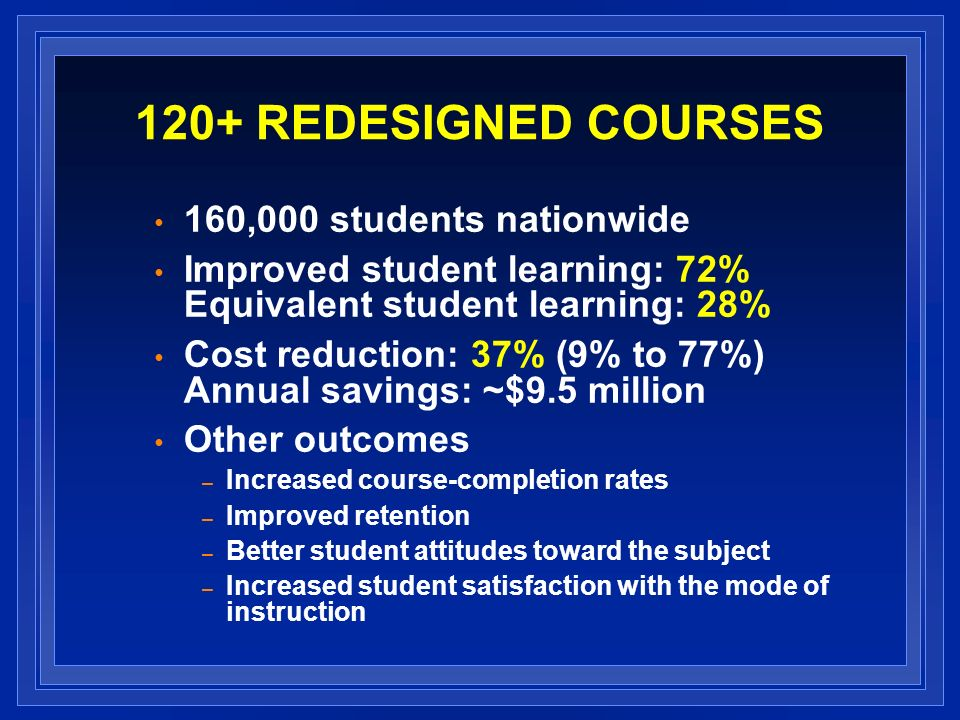 120+ REDESIGNED COURSES 160,000 students nationwide