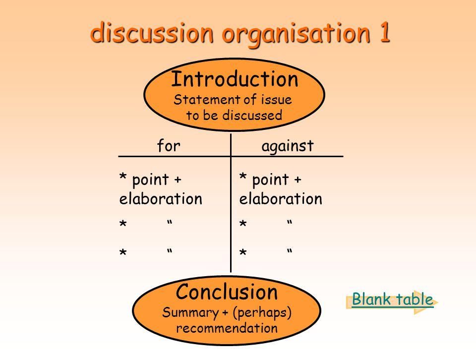 discussion organisation 1
