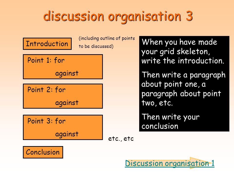 discussion organisation 3