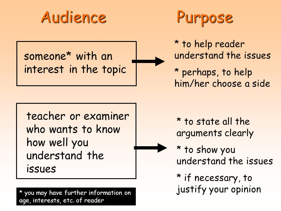 Audience Purpose someone* with an interest in the topic