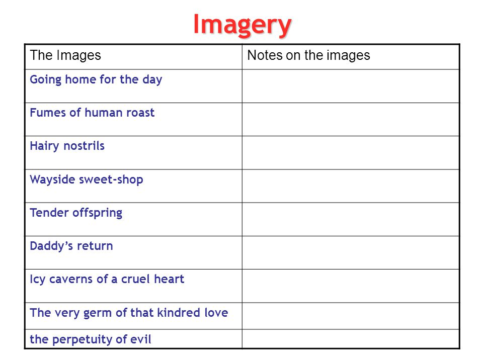 Imagery The Images Notes on the images Going home for the day
