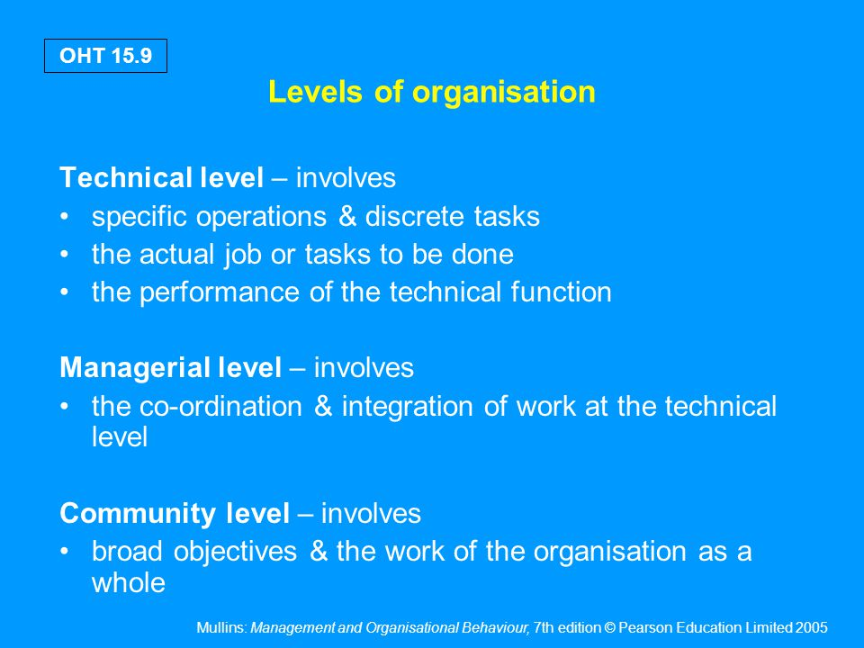 Interrelated levels of organisation