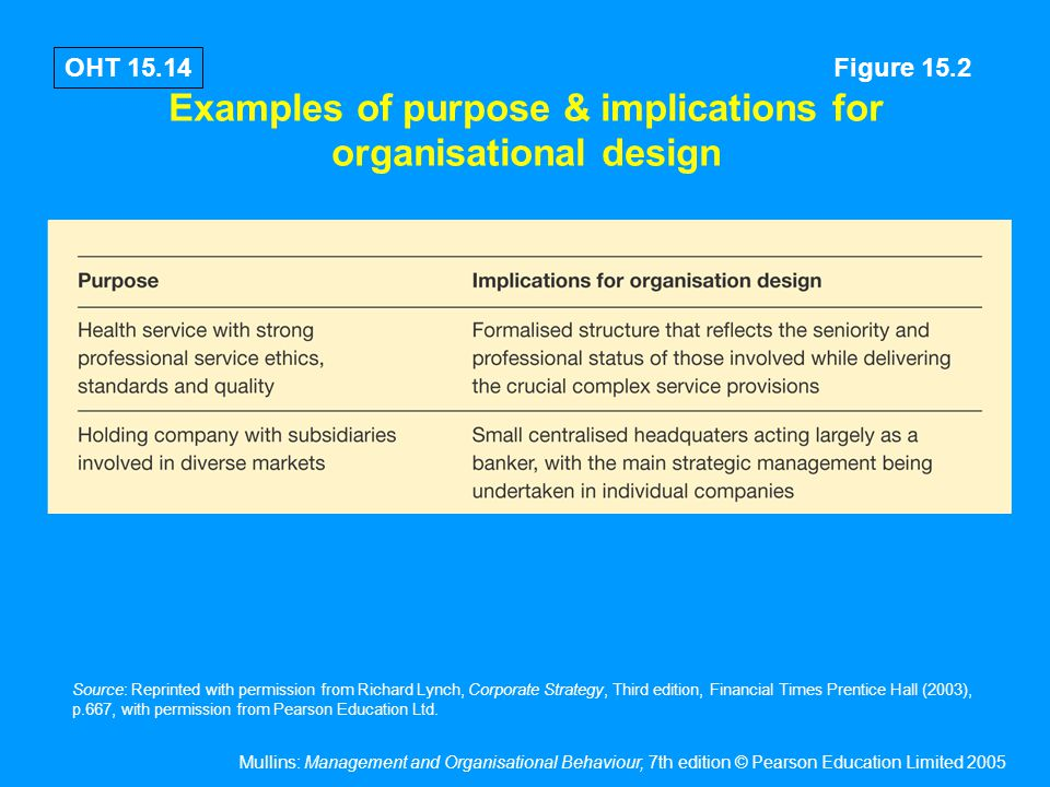 Basic considerations in organisational structure design