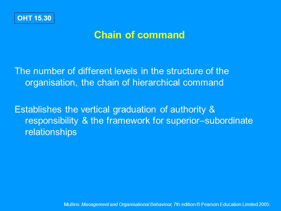 Individual authority relationships