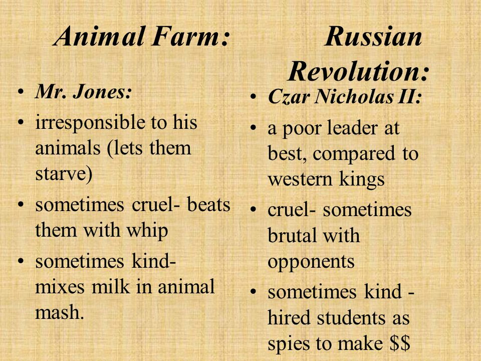 Animal Farm: Russian Revolution: