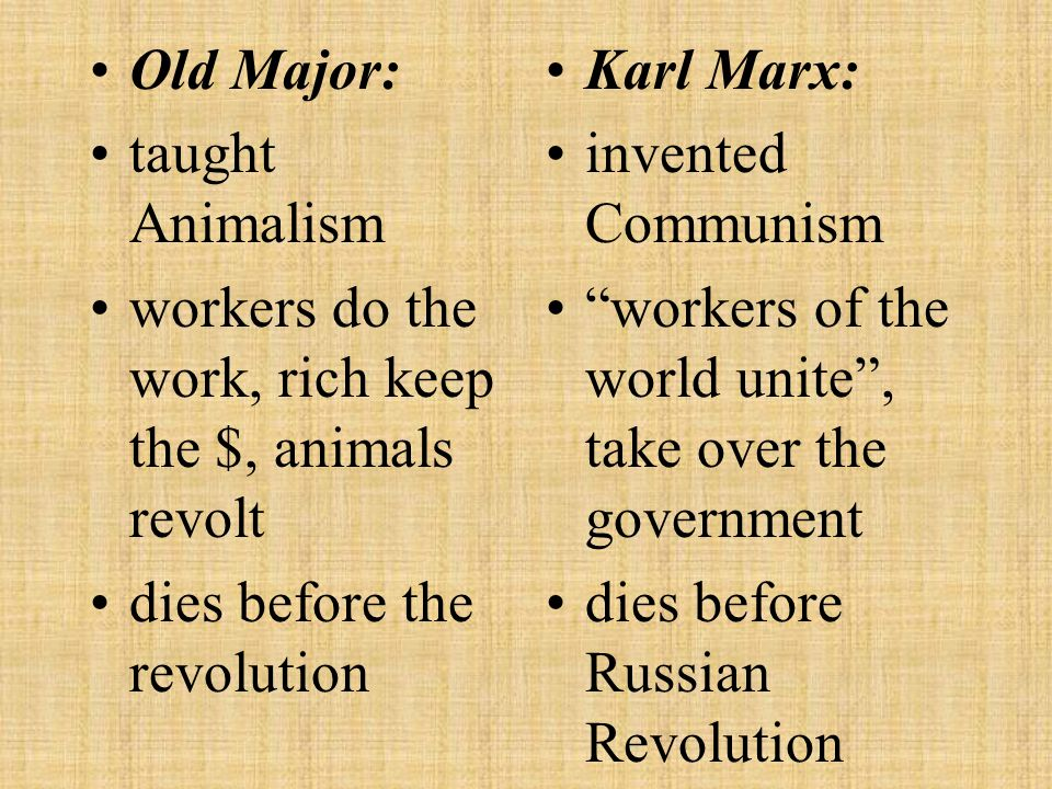 Old Major: taught Animalism. workers do the work, rich keep the $, animals revolt. dies before the revolution.